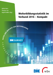 DIE Survey